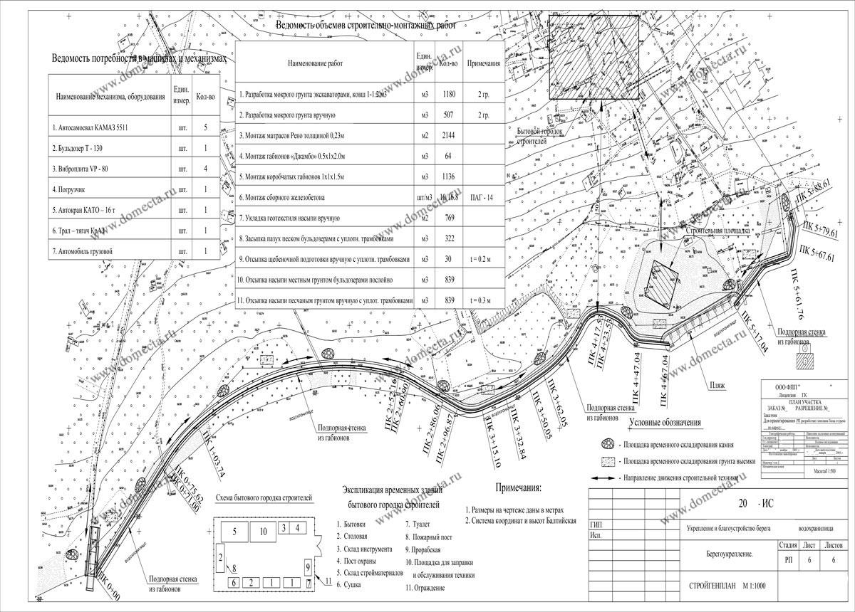 Проект берегоукрепления габионами